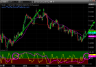 ADL Predictive Modeling Suggests A Big Move In Silver – Technical Traders Ltd.