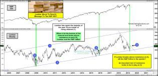 lumber-testing-important-breakout-level-june-13.jpg (1886×914)