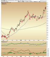 Gold Bullish in Global Currencies – Notes From the Rabbit Hole