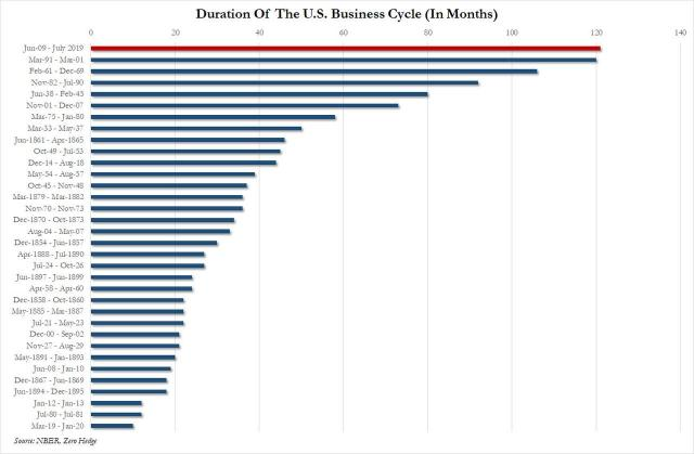 business cycle length record_1.jpg (1280×838)