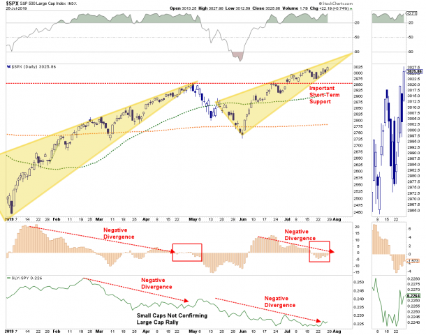 SP500-Chart2-072619.png (1140×897)