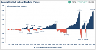 SP500-Point-Gain-Loss-051419_0.png (986×519)