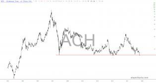 slopechart_ACH.jpg