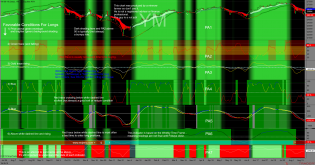 http://tradegato.com/gallery/albums/TradeGato/50_Shades_Of_Green_With_Dots-08-16-19.png