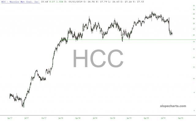 slopechart_HCC.jpg