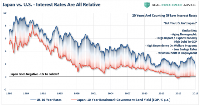 Interest-Rates-Japan-080719 (1).png (917×483)