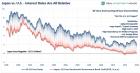 Interest-Rates-Japan-080719 (1).png (917×483)
