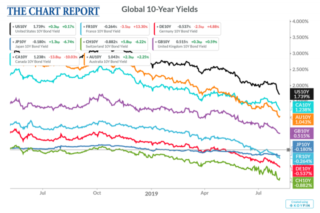 10-Year-Yield-Comparison.png (1280×853)