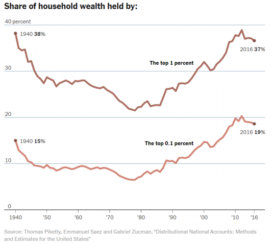 share of hh wealth.png (785×704)