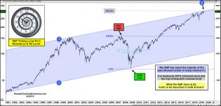 spx-testing-top-of-28-year-channel-and-fib-extension-at-same-time-sept-24.jpg (1888×908)