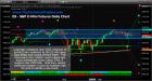 Fibonacci Predictive Modeling Suggests Price Volatility Will Continue – Technical Traders Ltd.