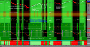 http://tradegato.com/gallery/albums/TradeGato/50_Shades_Of_Green_With_Dots-10-04-19.png