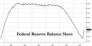 fed balance sheet10.4.jpg (957×482)