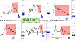pot-stocks-testing-support-after-large-declines-oct-16.jpg (1561×852)