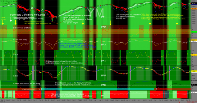 http://tradegato.com/gallery/albums/TradeGato/50_Shades_Of_Green_With_Dots-10-18-19-Extra.png