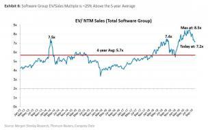 software group EV NTM.jpg (862×537)