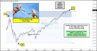qqq-17-year-breakout-above-its-161-fib-level-in-play-oct-28-1.jpg (1553×823)