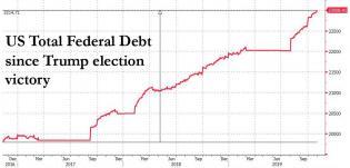total debt nov 2019.jpg (1018×488)