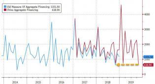 china credit drop_0.jpg (792×432)