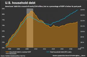 householdDebt.jpg