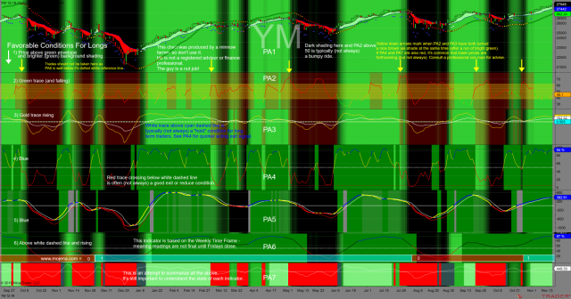 http://tradegato.com/gallery/albums/TradeGato/50_Shades_Of_Green_With_Dots-11-15-19.png