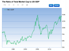 Market-cap-GDP.png (768×573)