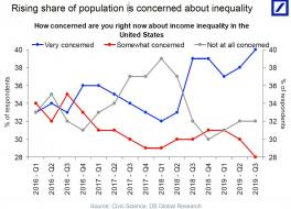 concerns about inequality.jpg (1280×921)