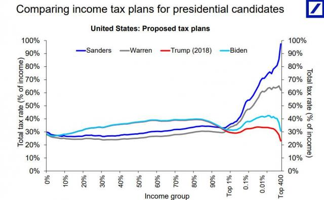 income tax plans by president_0.jpg (939×581)