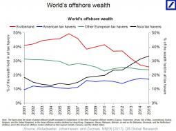 world offshore wealth.jpg (1267×941)