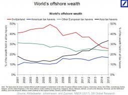 world offshore wealth.jpg (1267×941)