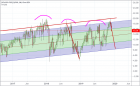 Is The Current Rally A True Valuation Rally or Euphoria? – Technical Traders Ltd.
