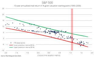 spx annualized return.png (778×478)