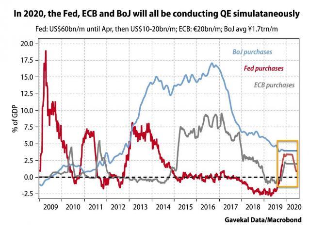 central banks all easing at same time.jpg (1256×946)