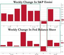 Fed vs stocks 12.6_0.jpg (1163×1000)