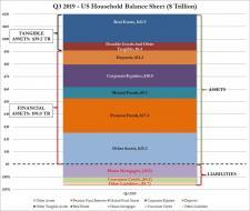 household balance sheet q3 2019.jpg (1087×916)