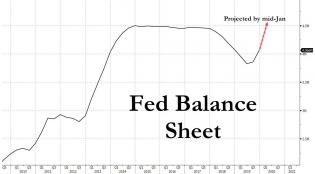 fed balance sheet projected_0.jpg (1244×691)