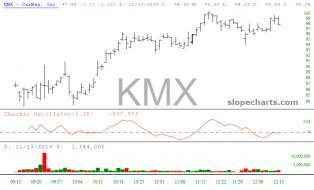 slopechart_KMX.jpg