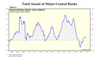 CB-liquidity.png (768×451)