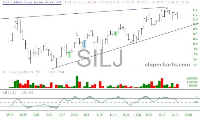 slopechart_SILJ.jpg