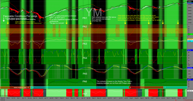 http://tradegato.com/gallery/albums/TradeGato/50_Shades_Of_Green_With_Dots-12-23-19.png