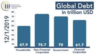 global debt year end_1.jpg (499×280)