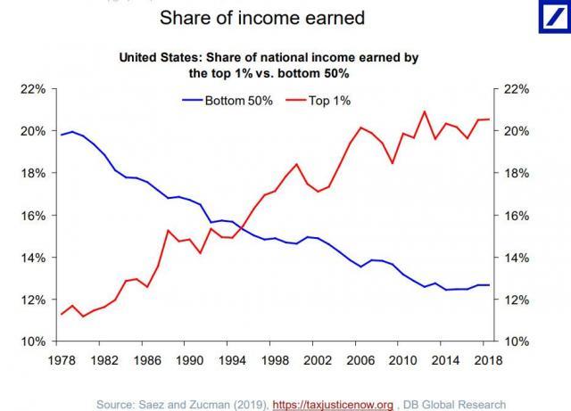 share of income earned_2.jpg (934×674)