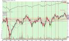 Is The Coronavirus bullish for Stocks? – Technical Traders Ltd.
