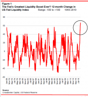 Global-Liquidity-2.png (580×635)