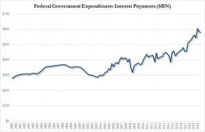 interest expense feb 2020.jpg (722×462)