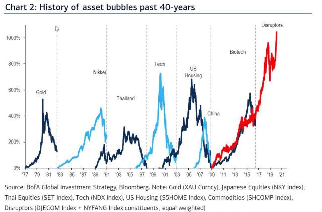 history of asset bubbles.jpg (1140×751)