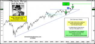 joe-friday-happy-valentines-day-if-this-measured-move-on-the-dax-is-correct-fe-14.jpg (1572×734)