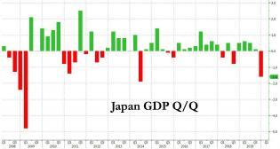 japan GDP q 40291.jpg (1149×614)