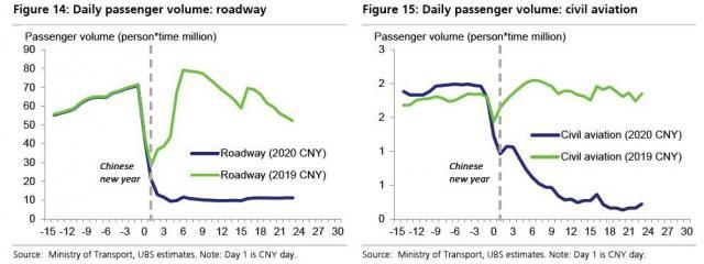 passenger volumes road and air.jpg (994×374)