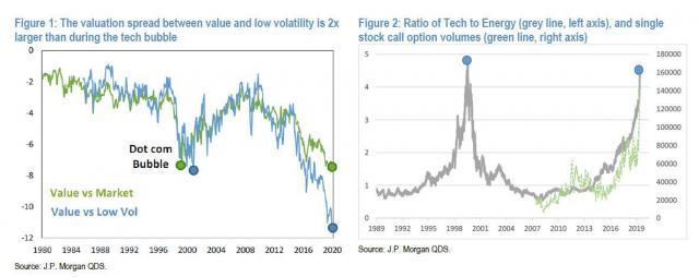 kolanovic value vs low vol.jpg (1184×470)